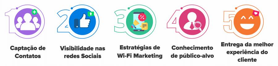 5 passos para utilizar WiFi Social