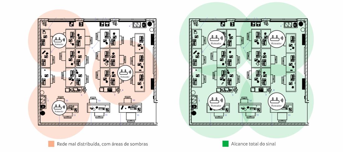 Site survey e o dimensionamento da rede WiFi